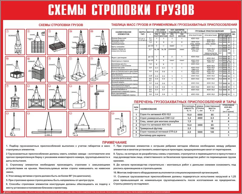 Схема строповки st01 - Схемы